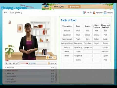 Tự học IELTS Speaking qua từ vựng - Food - P2   TiengAnh.Hoc360.vn